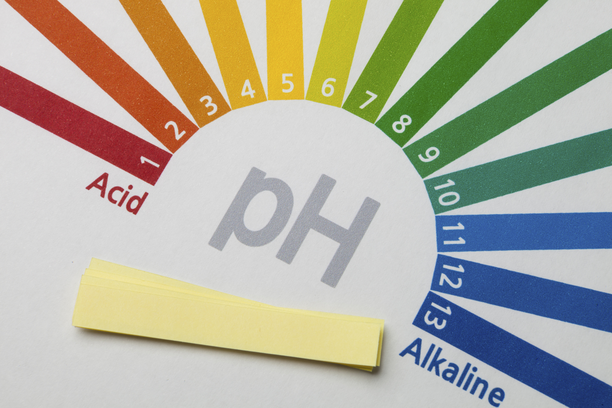 How to Maintain pH Balance in the Body