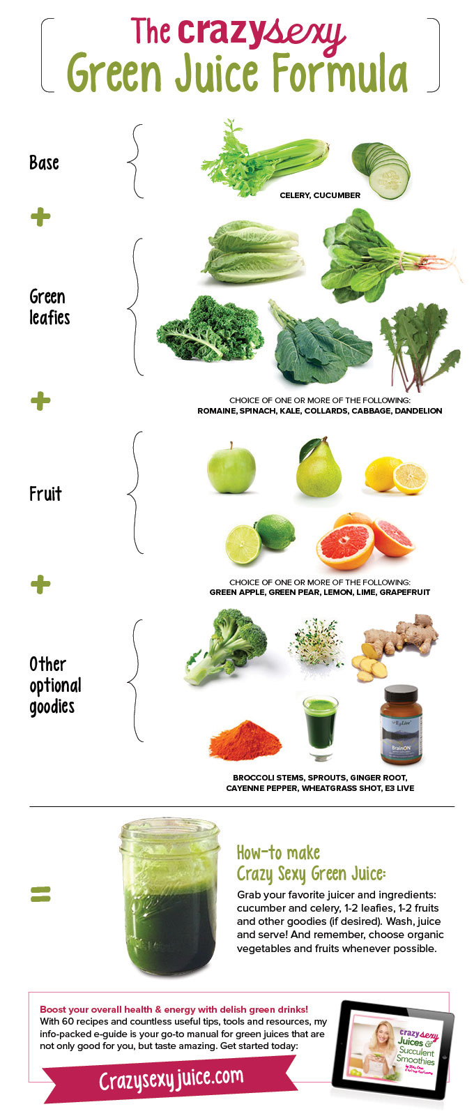Kris Carr green juice infographic