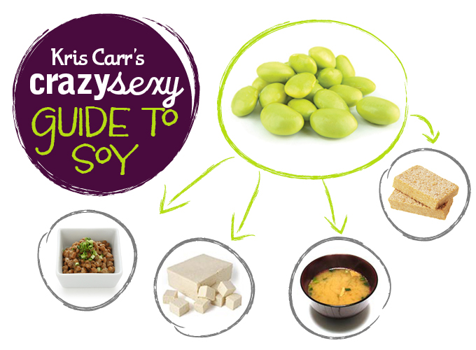 Kris Carr's Guide to Soy Foods
